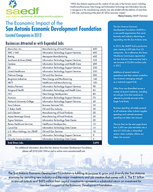 Institute for Economic Development conducts research report for San Antonio Economic Development Foundation